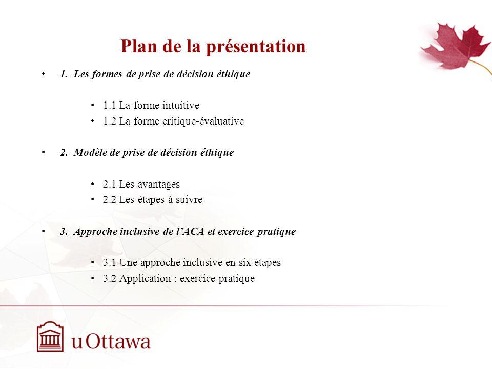 Plan de la présentation 1.