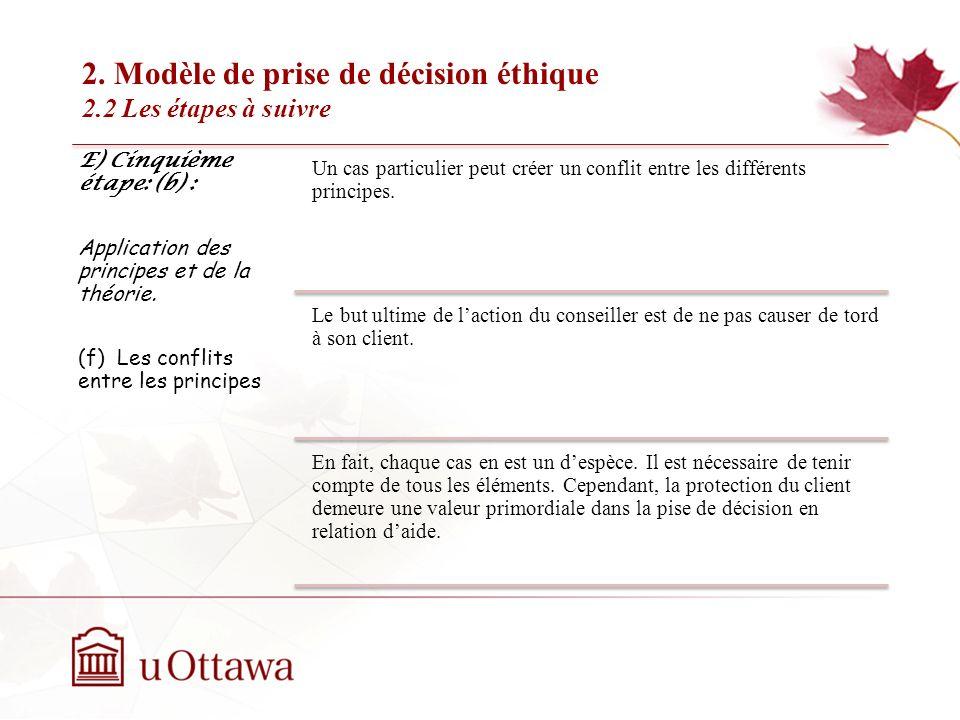 2. Modèle de prise de décision éthique 2.2 Les étapes à suivre EDU 5670 - semaine 3: La prise de décision éthique E) Cinquième étape: (b) : Applicatio