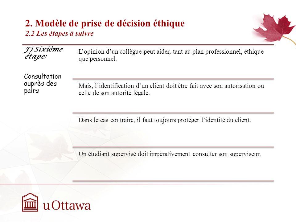 2. Modèle de prise de décision éthique 2.2 Les étapes à suivre EDU 5670 - semaine 3: La prise de décision éthique F) Sixième étape: Consultation auprè