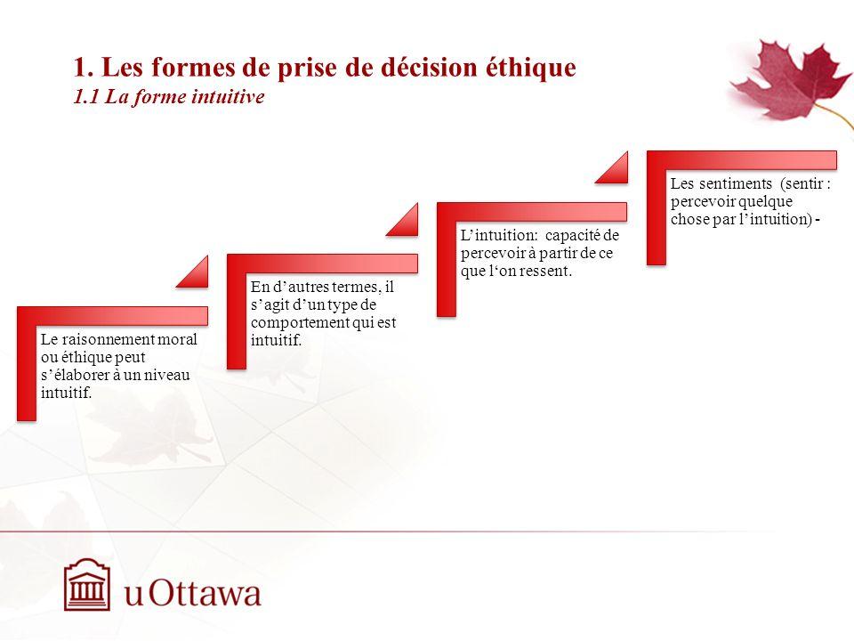 1. Les formes de prise de décision éthique 1.1 La forme intuitive EDU 5670 - semaine 3: La prise de décision éthique Le raisonnement moral ou éthique