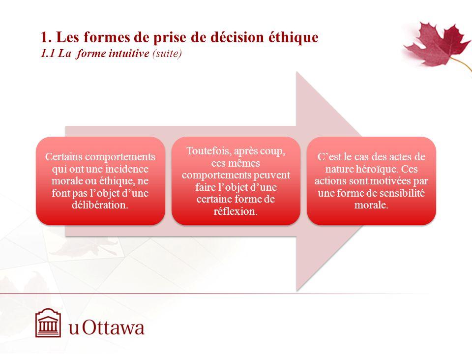 1. Les formes de prise de décision éthique 1.1 La forme intuitive (suite) EDU 5670 - semaine 3: La prise de décision éthique Certains comportements qu