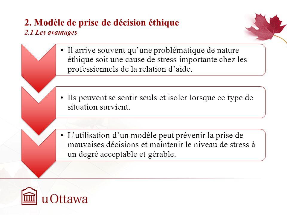 2. Modèle de prise de décision éthique 2.1 Les avantages EDU 5670 - semaine 3: La prise de décision éthique Il arrive souvent quune problématique de n