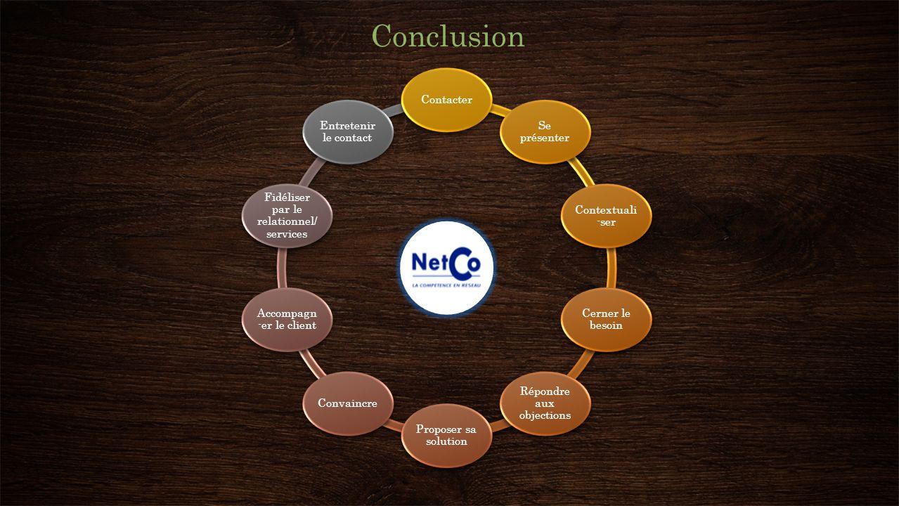 Conclusion Contacter Se présenter Contextuali -ser Cerner le besoin Répondre aux objections Proposer sa solution Convaincre Accompagn -er le client Fi