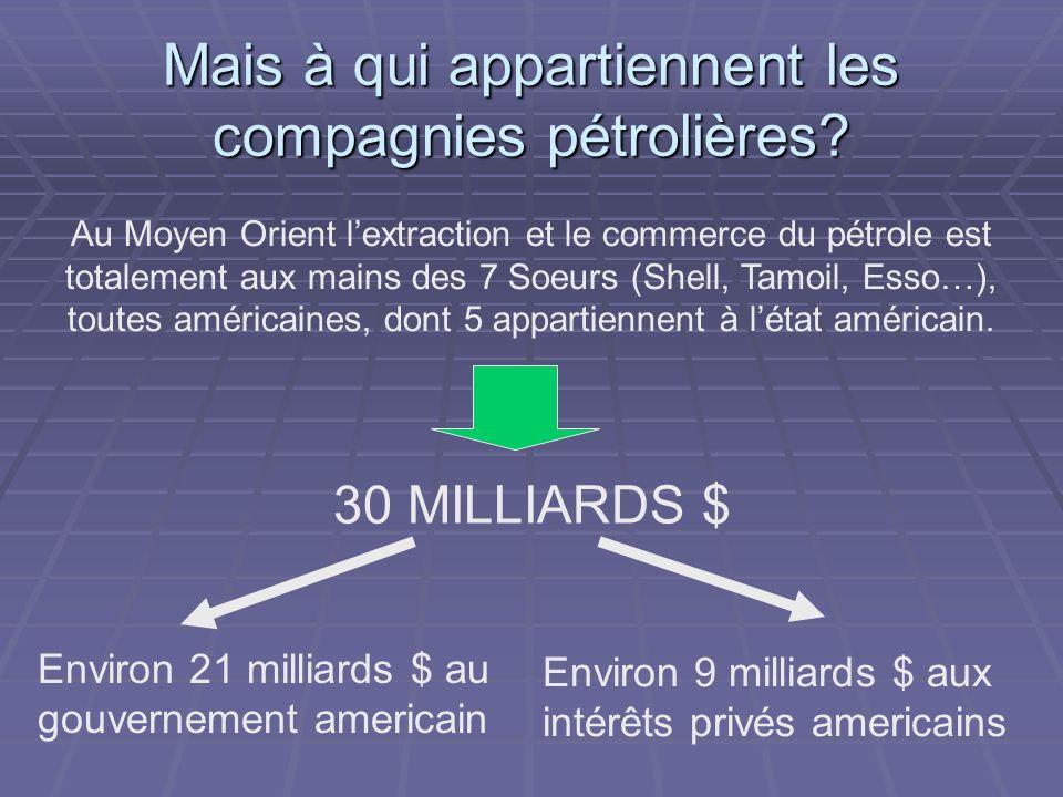 Mais à qui appartiennent les compagnies pétrolières.