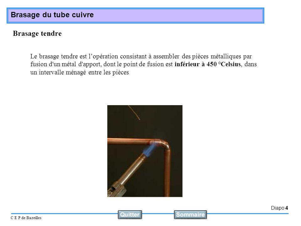 Diapo 5 C E P de Bazeilles Brasage du tube cuivre - Principe de mise en œuvre : Le phénomène de capillarité est un phénomène par lequel un liquide se répand entre les interstices de deux pièces en contact et progresse de proche en proche quelle que soit la position des pièces.