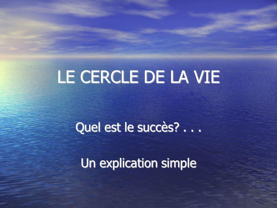LE CERCLE DE LA VIE Quel est le succès?... Un explication simple
