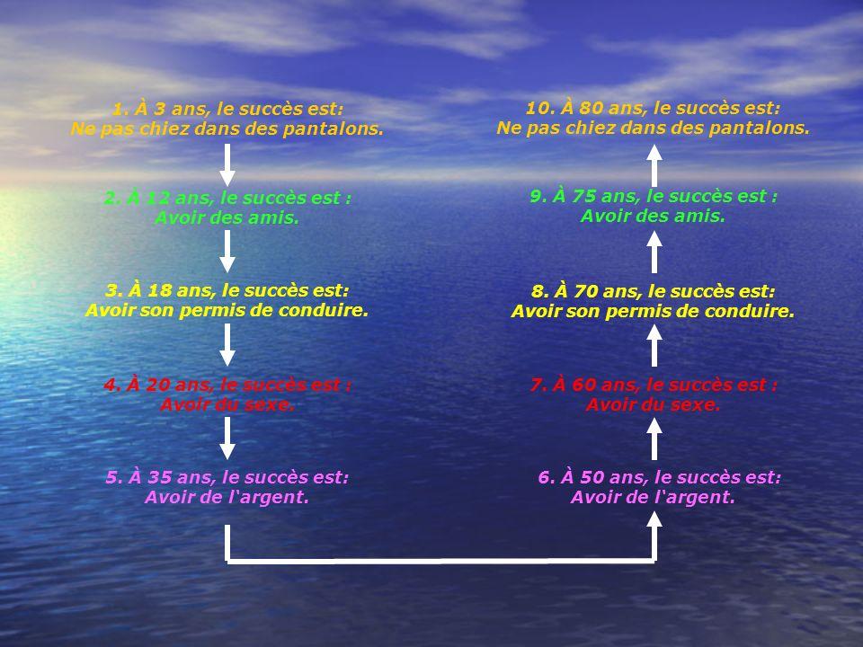 Cest aussi simple que ça... Vive le succès ! www.pedagonet.com