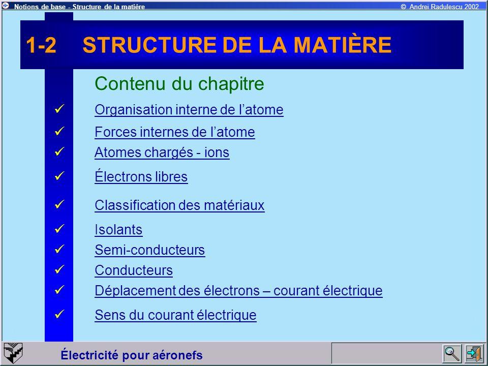 Électricité pour aéronefs © Andrei Radulescu 2002Notions de base - Structure de la matière Organisation interne de latome 1-2 STRUCTURE DE LA MATIÈRE