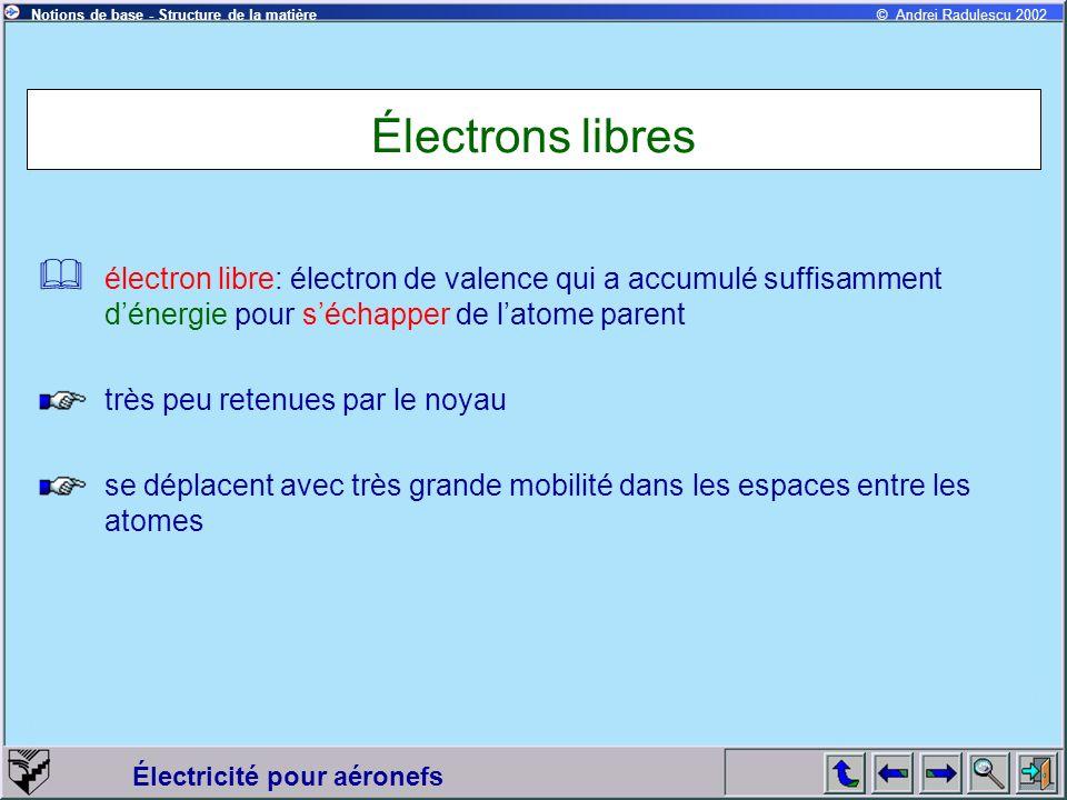 Électricité pour aéronefs © Andrei Radulescu 2002Notions de base - Structure de la matière Électrons libres électron libre: électron de valence qui a