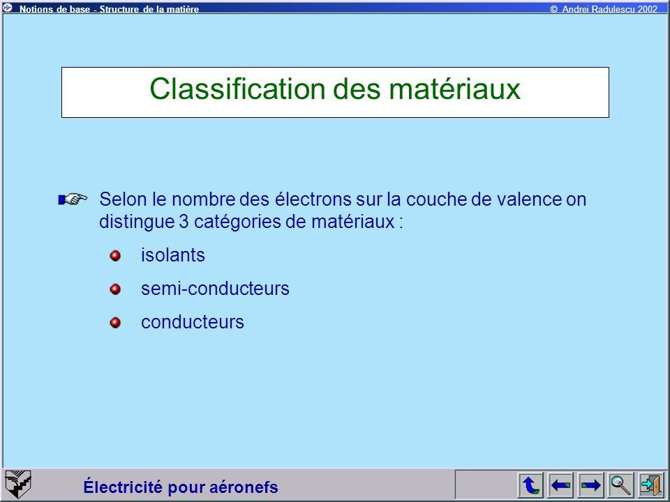 Électricité pour aéronefs © Andrei Radulescu 2002Notions de base - Structure de la matière Classification des matériaux Selon le nombre des électrons