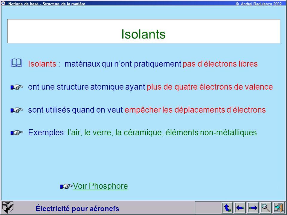 Électricité pour aéronefs © Andrei Radulescu 2002Notions de base - Structure de la matière Isolants Isolants : matériaux qui nont pratiquement pas dél