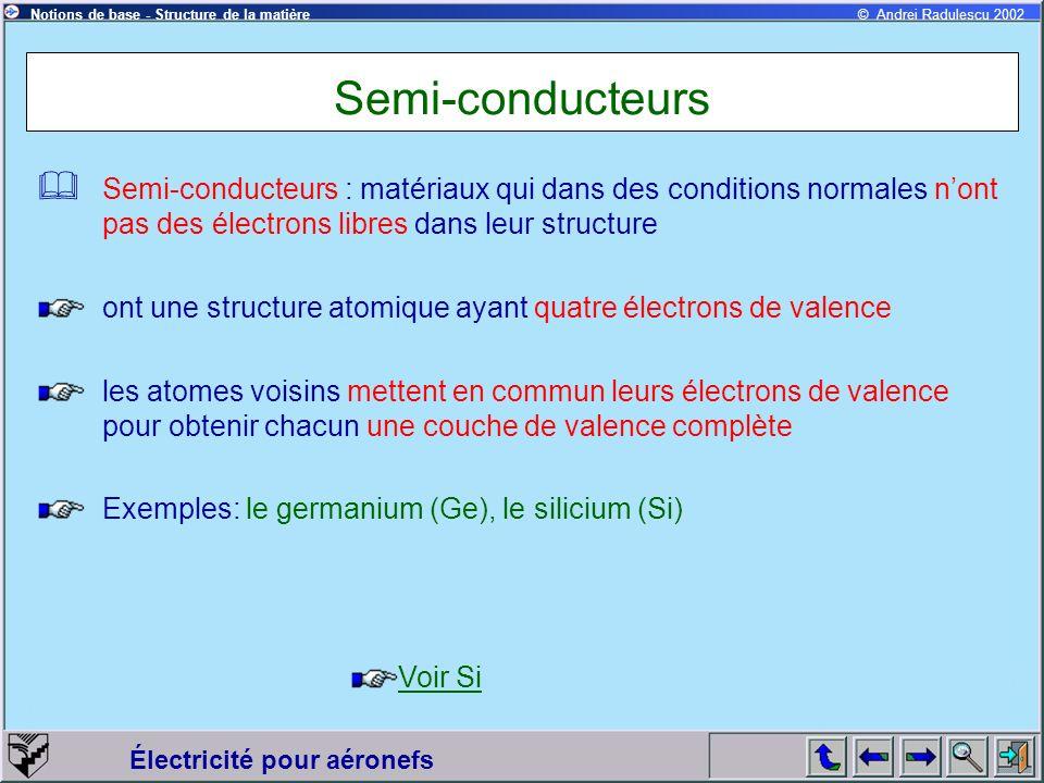 Électricité pour aéronefs © Andrei Radulescu 2002Notions de base - Structure de la matière Semi-conducteurs Semi-conducteurs : matériaux qui dans des conditions normales nont pas des électrons libres dans leur structure ont une structure atomique ayant quatre électrons de valence les atomes voisins mettent en commun leurs électrons de valence pour obtenir chacun une couche de valence complète Exemples: le germanium (Ge), le silicium (Si) Voir Si