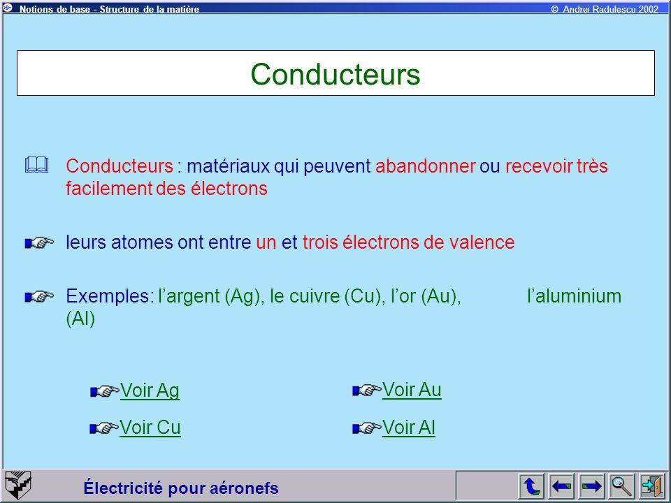 Électricité pour aéronefs © Andrei Radulescu 2002Notions de base - Structure de la matière Conducteurs Conducteurs : matériaux qui peuvent abandonner