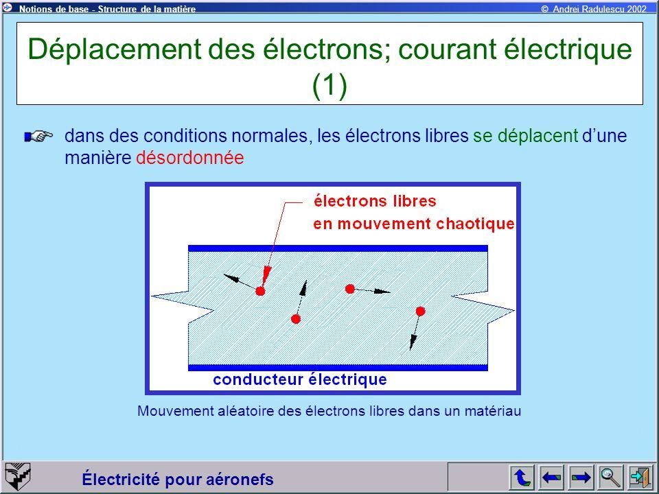 Électricité pour aéronefs © Andrei Radulescu 2002Notions de base - Structure de la matière Déplacement des électrons; courant électrique (1) dans des conditions normales, les électrons libres se déplacent dune manière désordonnée Mouvement aléatoire des électrons libres dans un matériau