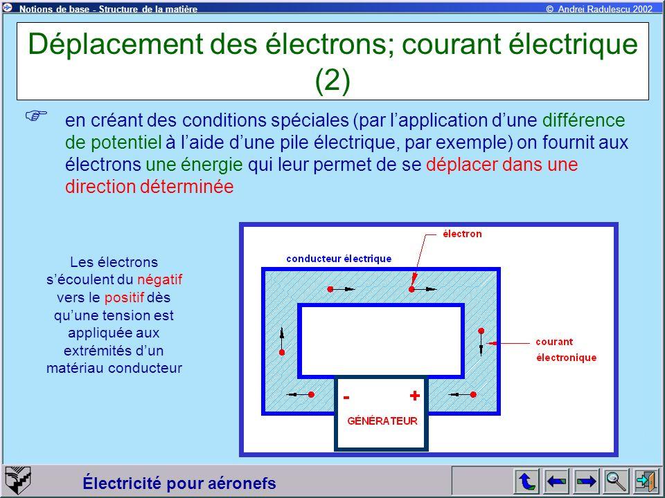 Électricité pour aéronefs © Andrei Radulescu 2002Notions de base - Structure de la matière Déplacement des électrons; courant électrique (2) en créant des conditions spéciales (par lapplication dune différence de potentiel à laide dune pile électrique, par exemple) on fournit aux électrons une énergie qui leur permet de se déplacer dans une direction déterminée Les électrons sécoulent du négatif vers le positif dès quune tension est appliquée aux extrémités dun matériau conducteur