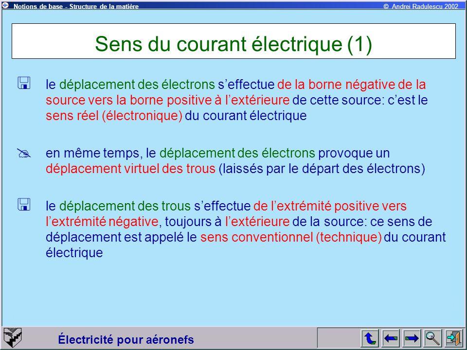 Électricité pour aéronefs © Andrei Radulescu 2002Notions de base - Structure de la matière Sens du courant électrique (1) le déplacement des électrons