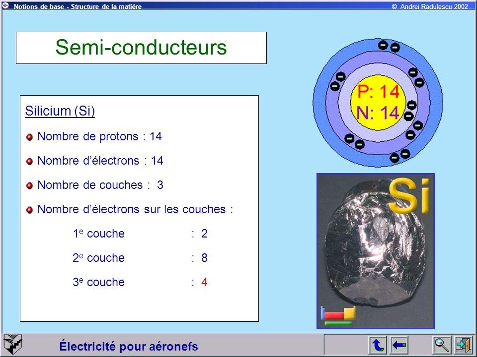 Électricité pour aéronefs © Andrei Radulescu 2002Notions de base - Structure de la matière Semi-conducteurs Silicium (Si) Nombre de protons : 14 Nombre délectrons : 14 Nombre de couches : 3 Nombre délectrons sur les couches : 1 e couche : 2 2 e couche : 8 3 e couche : 4