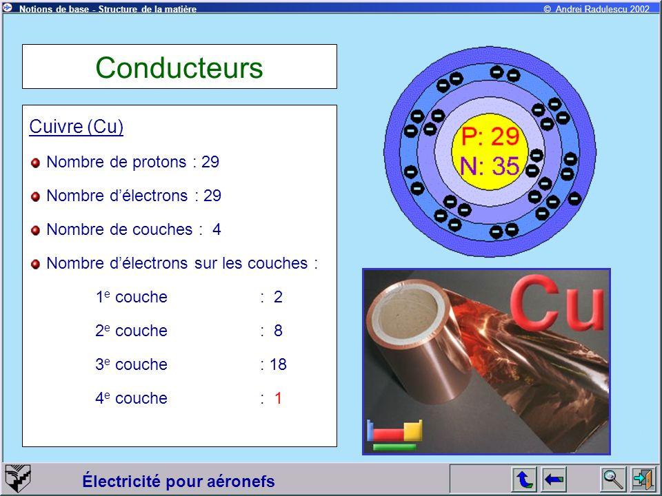 Électricité pour aéronefs © Andrei Radulescu 2002Notions de base - Structure de la matière Conducteurs Cuivre (Cu) Nombre de protons : 29 Nombre délectrons : 29 Nombre de couches : 4 Nombre délectrons sur les couches : 1 e couche : 2 2 e couche : 8 3 e couche : 18 4 e couche : 1