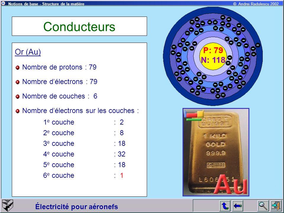 Électricité pour aéronefs © Andrei Radulescu 2002Notions de base - Structure de la matière Conducteurs Or (Au) Nombre de protons : 79 Nombre délectrons : 79 Nombre de couches : 6 Nombre délectrons sur les couches : 1 e couche : 2 2 e couche : 8 3 e couche : 18 4 e couche : 32 5 e couche : 18 6 e couche : 1