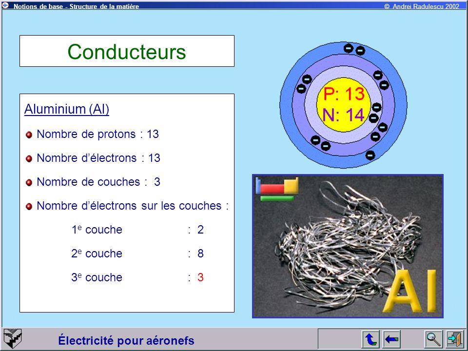 Électricité pour aéronefs © Andrei Radulescu 2002Notions de base - Structure de la matière Conducteurs Aluminium (Al) Nombre de protons : 13 Nombre délectrons : 13 Nombre de couches : 3 Nombre délectrons sur les couches : 1 e couche : 2 2 e couche : 8 3 e couche : 3
