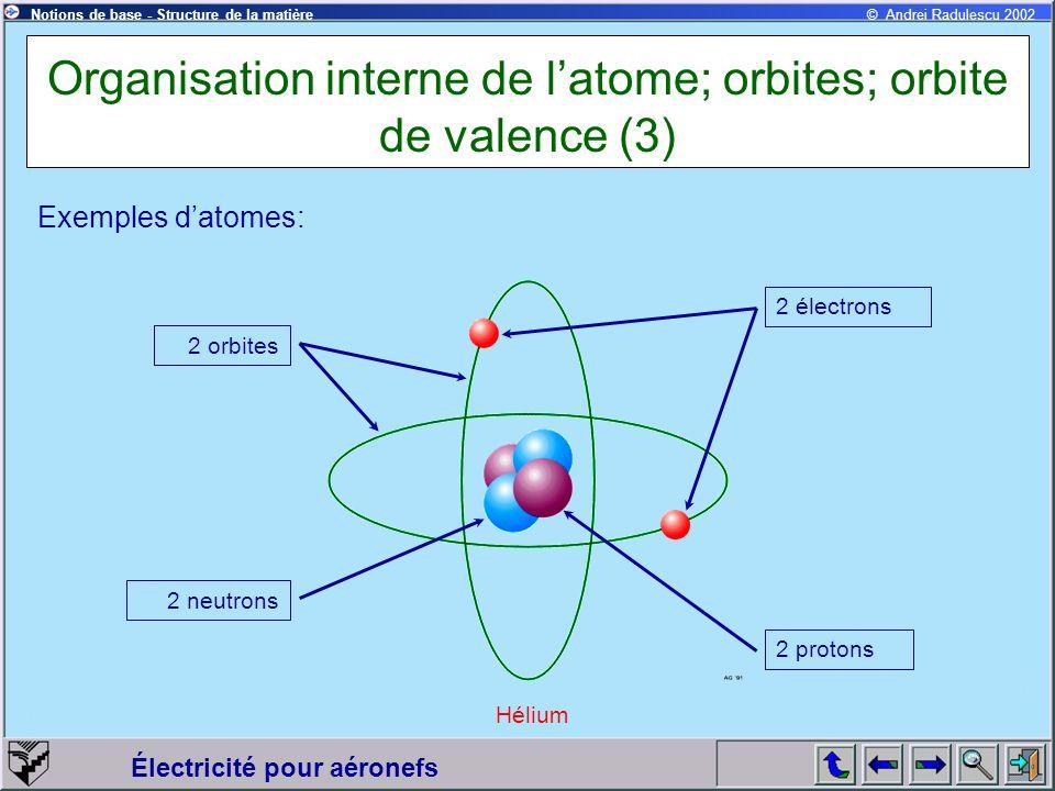 Électricité pour aéronefs © Andrei Radulescu 2002Notions de base - Structure de la matière 2 orbites Organisation interne de latome; orbites; orbite de valence (3) Exemples datomes: Hélium 2 électrons 2 protons 2 neutrons