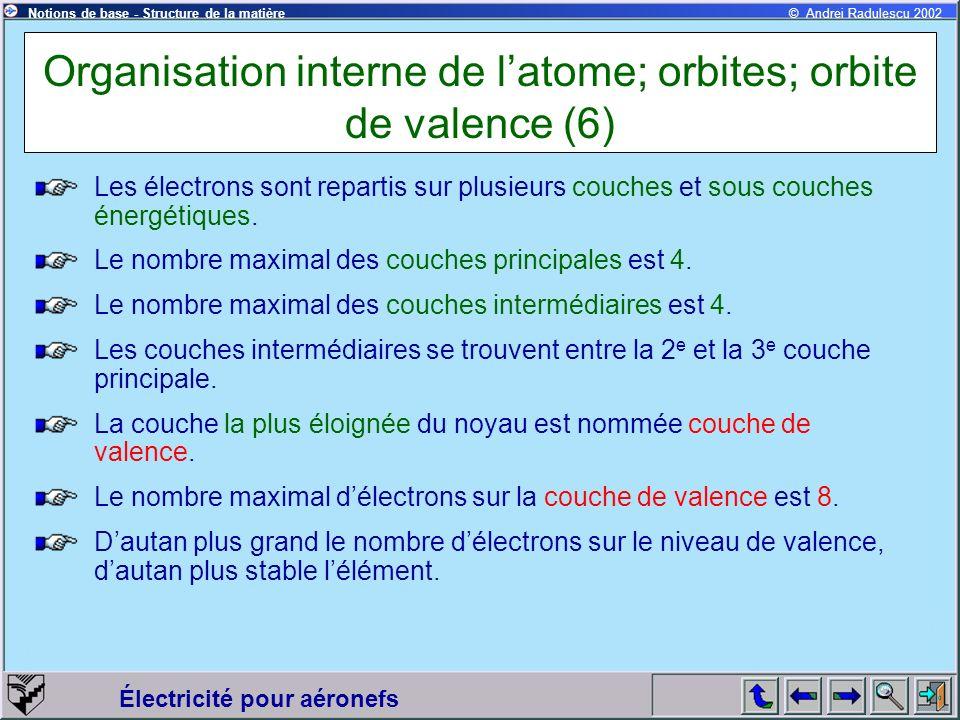 Électricité pour aéronefs © Andrei Radulescu 2002Notions de base - Structure de la matière Forces internes de latome il a été démontré expérimentalement que les électrons dun atome se repoussent, alors que les protons et les électrons sattirent le noyau étant constitué de nombreux protons, il attire fortement les électrons des orbites les plus rapprochées à mesure que grandit la distance entre le noyau et lélectron en orbite, la force de cohésion diminue jusquà un minimum pour la couche la plus éloignée