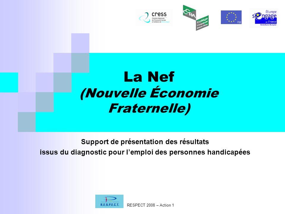La Nef (Nouvelle Économie Fraternelle) RESPECT 2008 – Action 1 Support de présentation des résultats issus du diagnostic pour lemploi des personnes ha