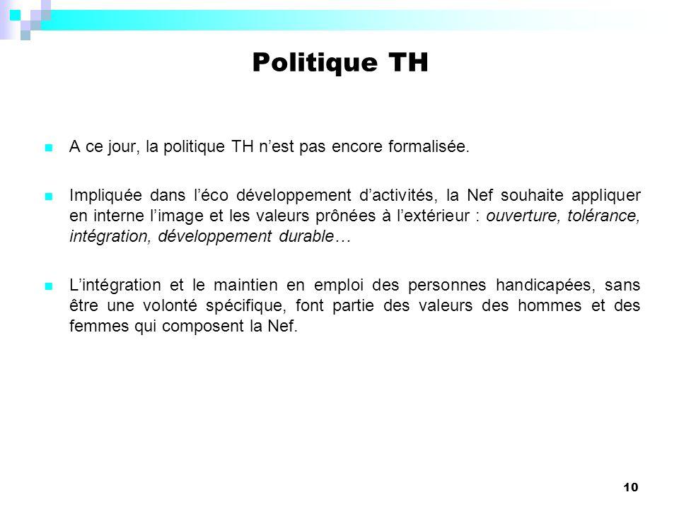 10 A ce jour, la politique TH nest pas encore formalisée.
