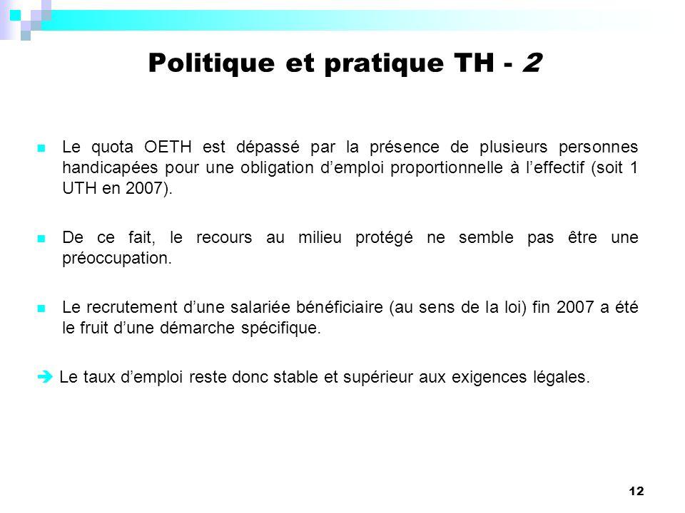 12 Le quota OETH est dépassé par la présence de plusieurs personnes handicapées pour une obligation demploi proportionnelle à leffectif (soit 1 UTH en 2007).
