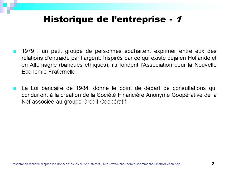 2 Historique de lentreprise - 1 1979 : un petit groupe de personnes souhaitent exprimer entre eux des relations dentraide par largent.