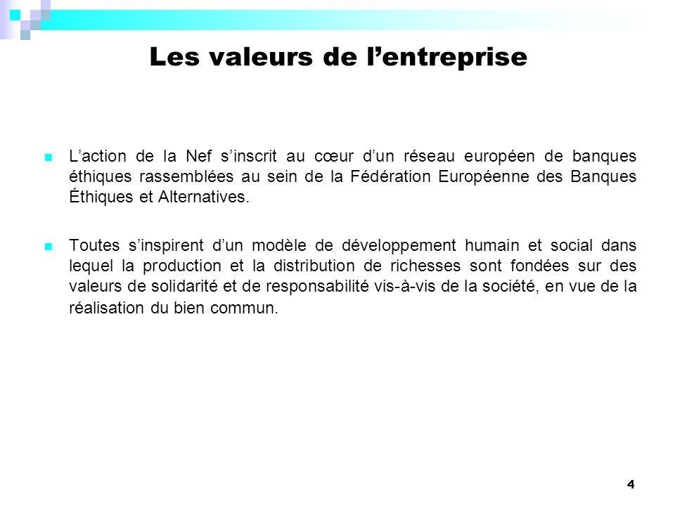 4 Les valeurs de lentreprise Laction de la Nef sinscrit au cœur dun réseau européen de banques éthiques rassemblées au sein de la Fédération Européenne des Banques Éthiques et Alternatives.