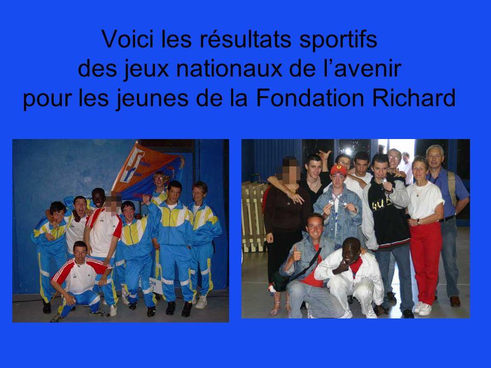 Voici les résultats sportifs des jeux nationaux de lavenir pour les jeunes de la Fondation Richard