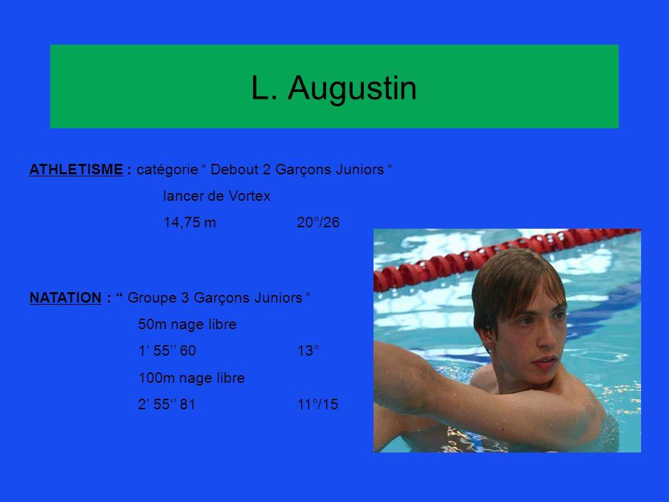 L. Augustin ATHLETISME : catégorie Debout 2 Garçons Juniors lancer de Vortex 14,75 m20°/26 NATATION : Groupe 3 Garçons Juniors 50m nage libre 1 55 601