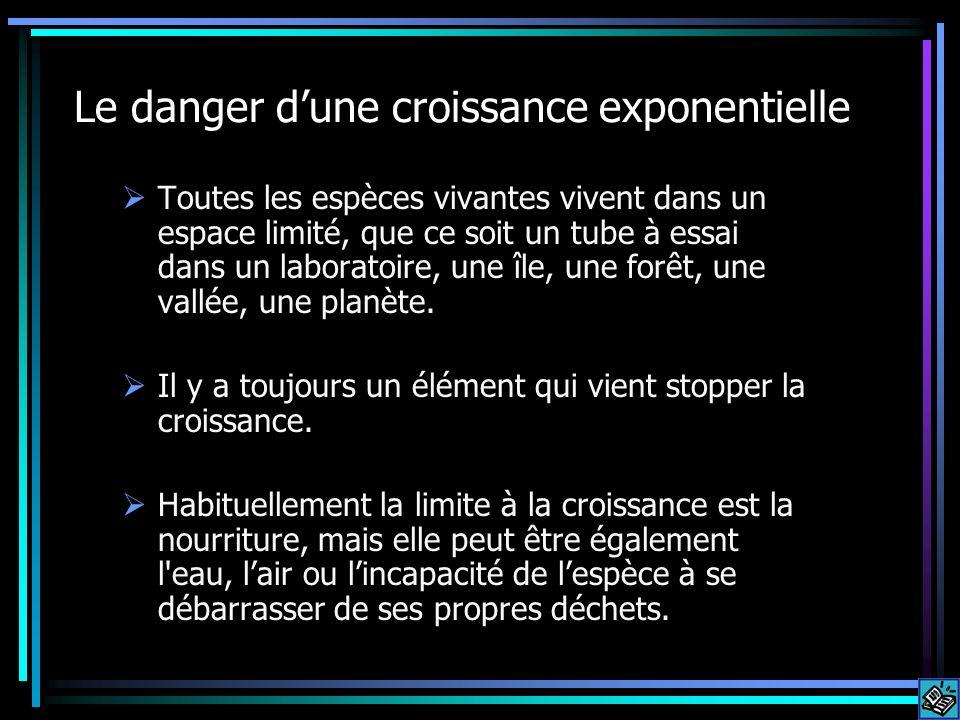 Le danger dune croissance exponentielle Toutes les espèces vivantes vivent dans un espace limité, que ce soit un tube à essai dans un laboratoire, une