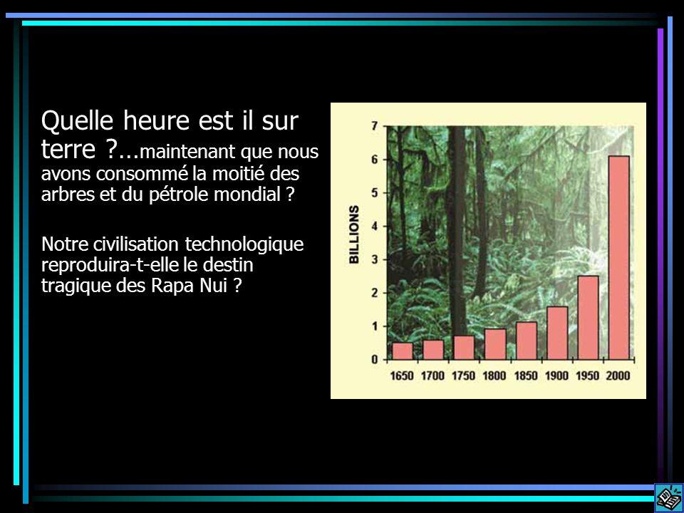 What time is it on Earth… Quelle heure est il sur terre … maintenant que nous avons consommé la moitié des arbres et du pétrole mondial .