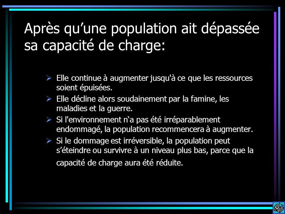 Après quune population ait dépassée sa capacité de charge: Elle continue à augmenter jusqu à ce que les ressources soient épuisées.