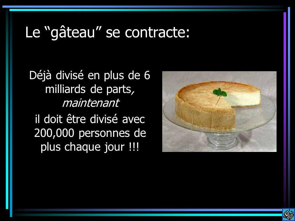 Le gâteau se contracte: Déjà divisé en plus de 6 milliards de parts, maintenant il doit être divisé avec 200,000 personnes de plus chaque jour !!!