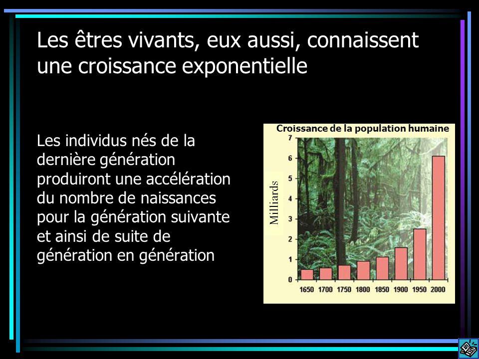 Le danger dune croissance exponentielle Toutes les espèces vivantes vivent dans un espace limité, que ce soit un tube à essai dans un laboratoire, une île, une forêt, une vallée, une planète.