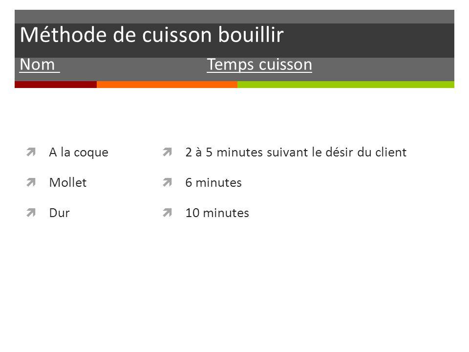Méthode de cuisson bouillir Nom Temps cuisson A la coque Mollet Dur 2 à 5 minutes suivant le désir du client 6 minutes 10 minutes