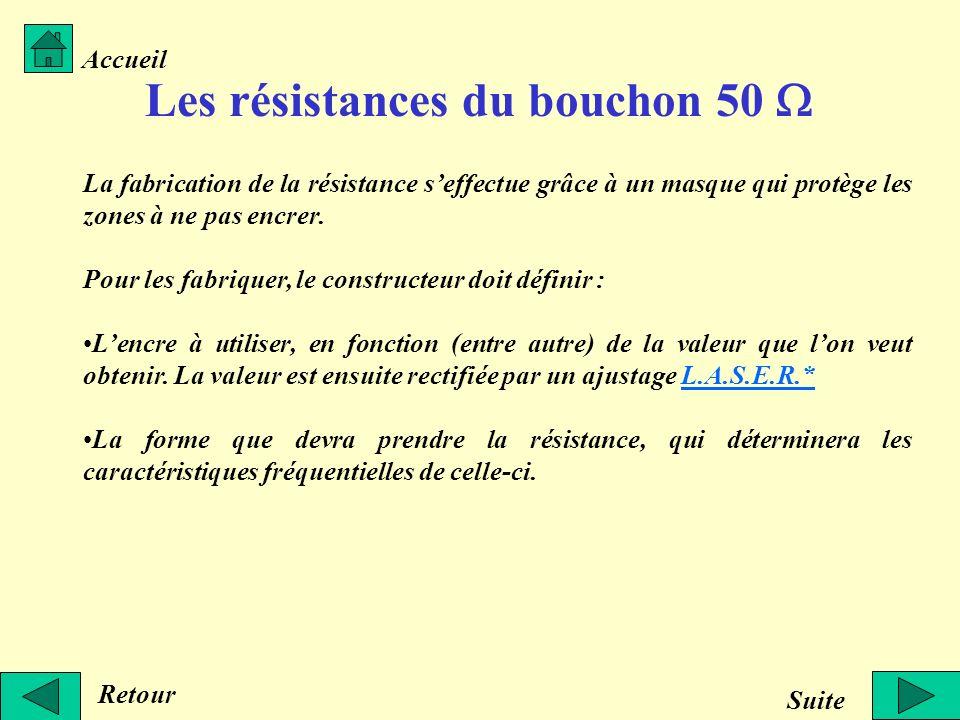 Les résistances du bouchon 50 Retour Accueil La fabrication de la résistance seffectue grâce à un masque qui protège les zones à ne pas encrer. Pour l