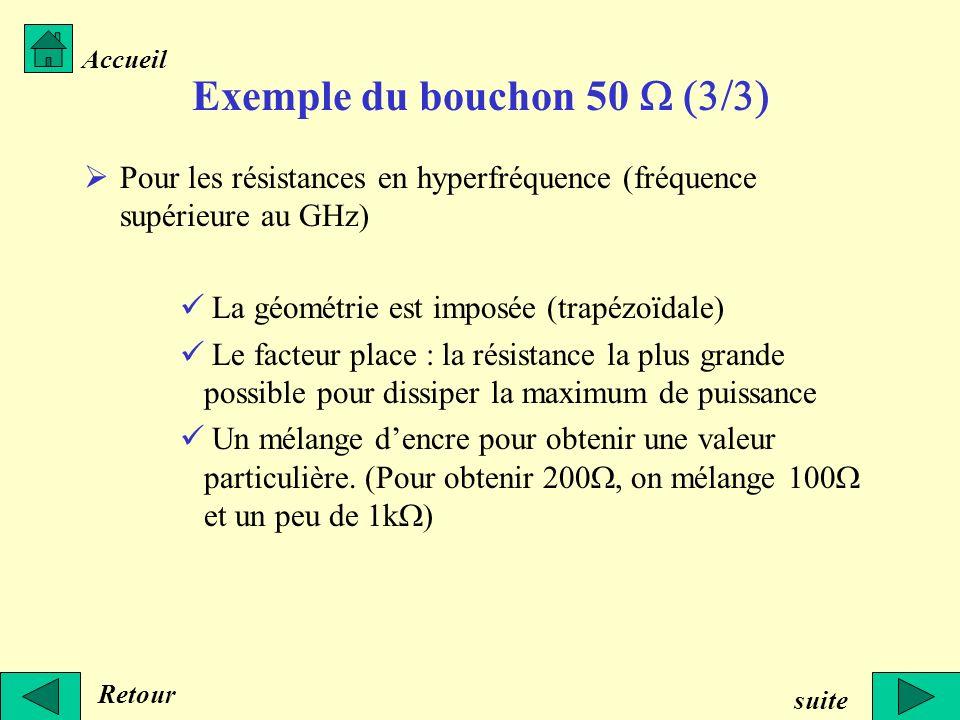 Exemple du bouchon 50 Pour les résistances en hyperfréquence (fréquence supérieure au GHz) La géométrie est imposée (trapézoïdale) Le facteur place :
