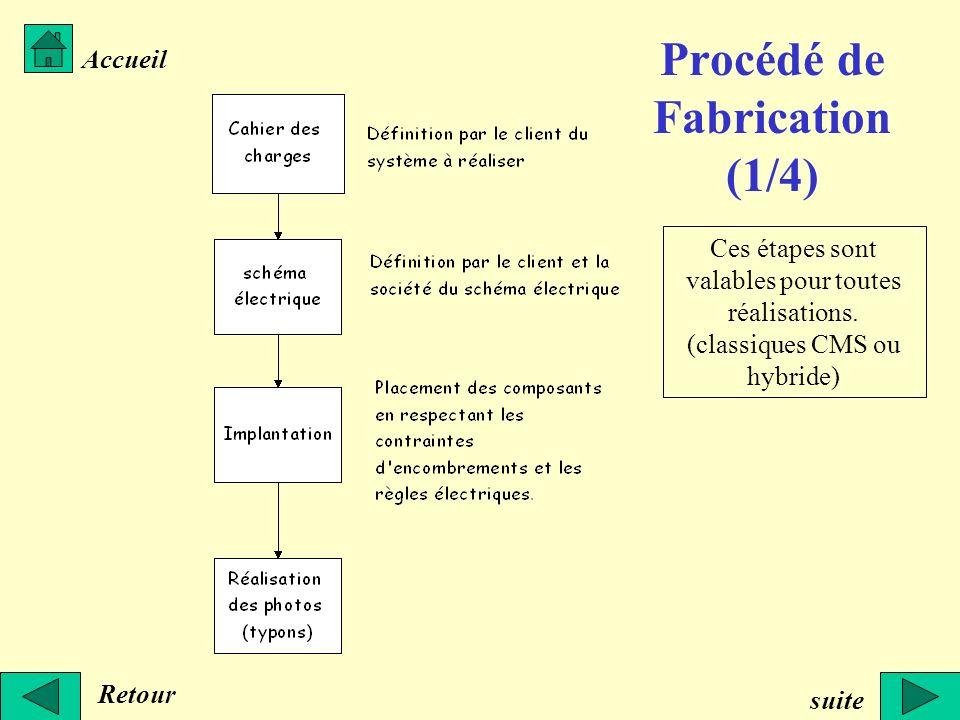 Procédé de Fabrication (1/4) Retour Accueil suite Ces étapes sont valables pour toutes réalisations. (classiques CMS ou hybride)