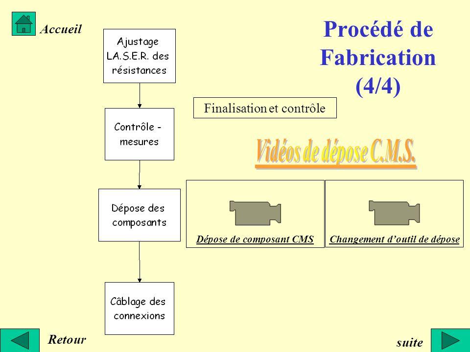 Procédé de Fabrication (4/4) Retour Accueil suite Finalisation et contrôle Dépose de composant CMS Changement doutil de dépose