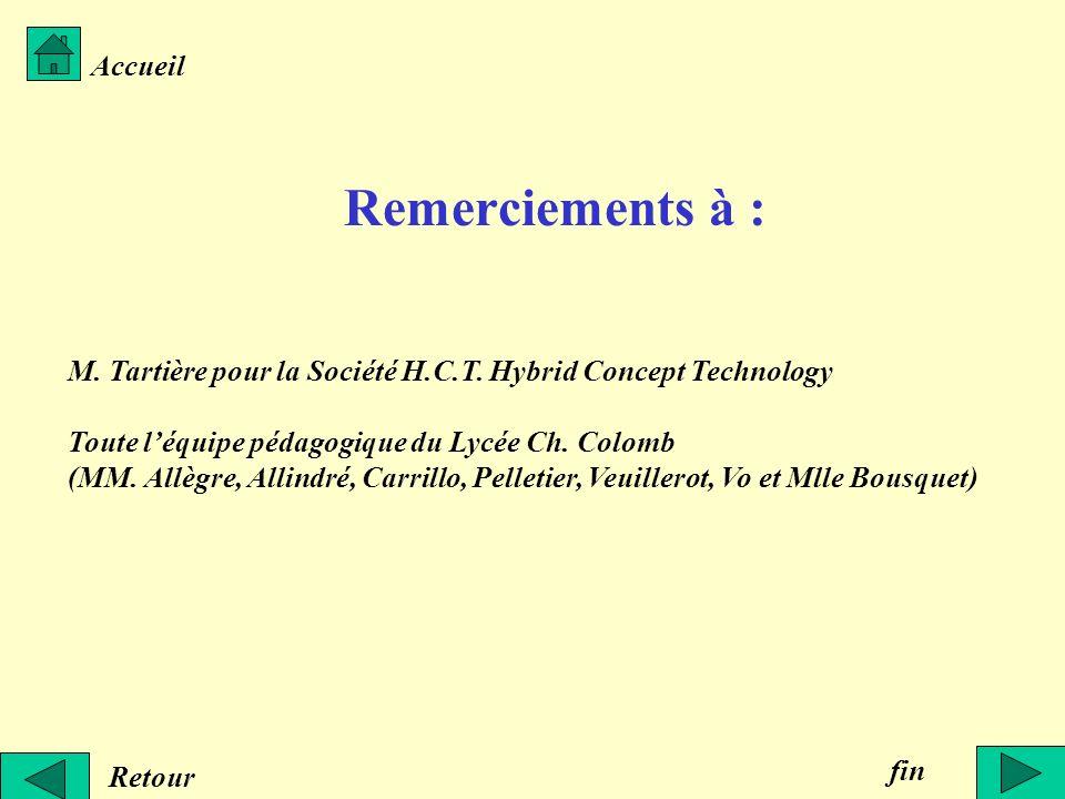 Remerciements à : Retour Accueil M. Tartière pour la Société H.C.T. Hybrid Concept Technology Toute léquipe pédagogique du Lycée Ch. Colomb (MM. Allèg