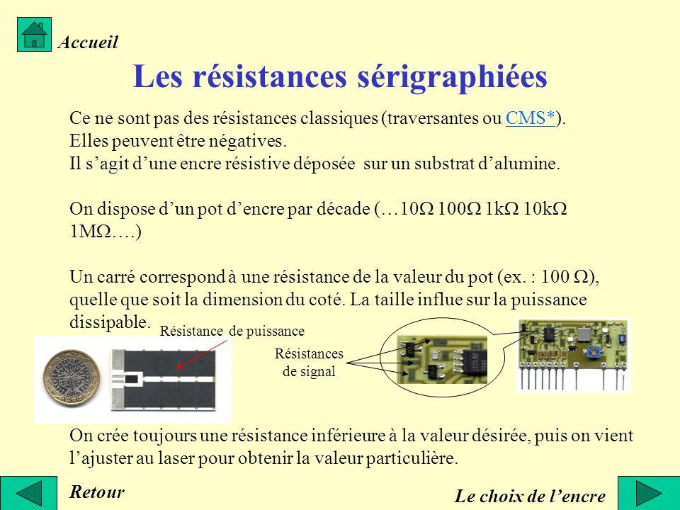 Les résistances sérigraphiées Ce ne sont pas des résistances classiques (traversantes ou CMS*).CMS* Elles peuvent être négatives. Il sagit dune encre