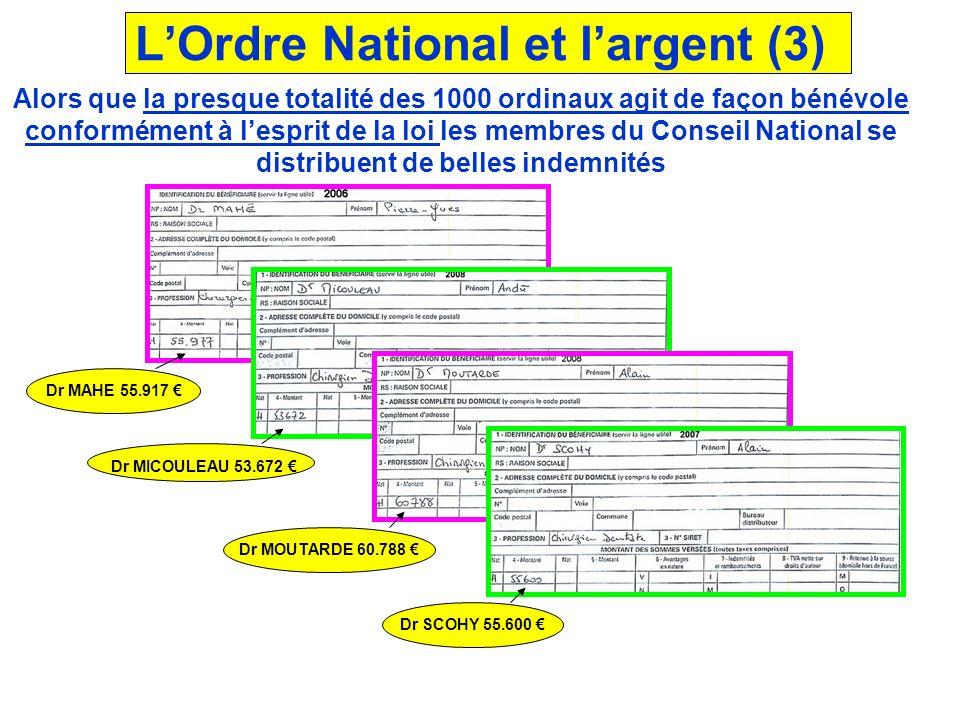Alors que la presque totalité des 1000 ordinaux agit de façon bénévole conformément à lesprit de la loi les membres du Conseil National se distribuent
