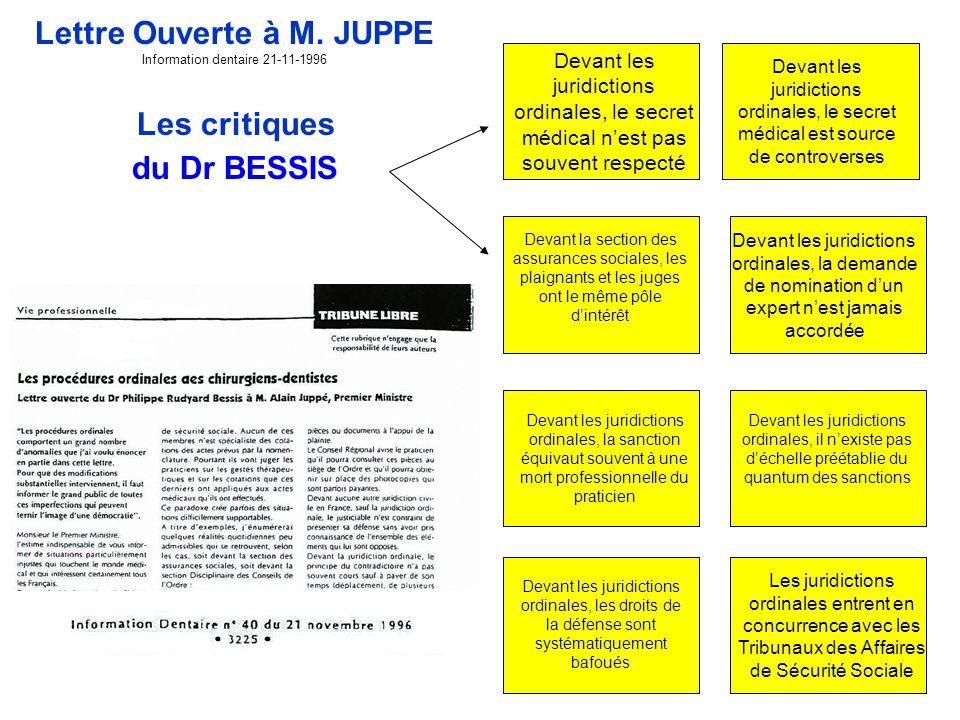 SES ACTIONS : Mise en évidence des dysfonctionnements des procédures disciplinaires ordinales et formulation de propositions de réformes à M. Juppé en