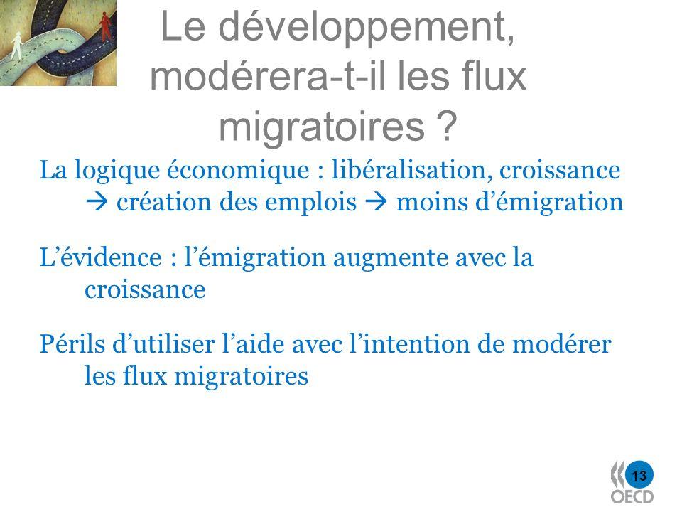 13 Le développement, modérera-t-il les flux migratoires ? La logique économique : libéralisation, croissance création des emplois moins démigration Lé