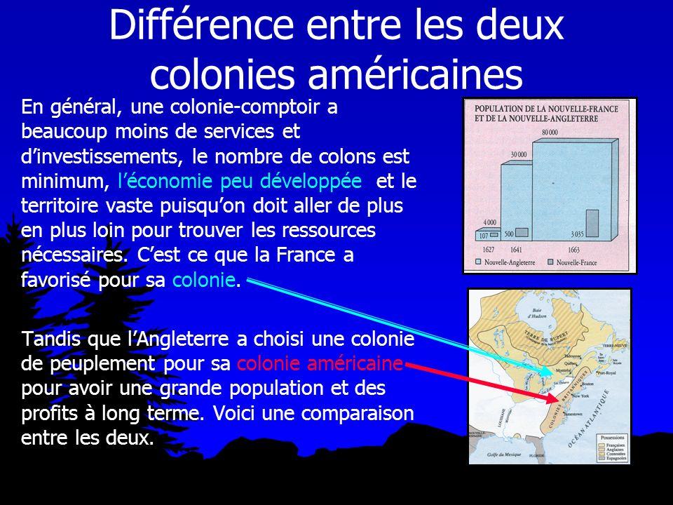 Différence entre les deux colonies américaines En général, une colonie-comptoir a beaucoup moins de services et dinvestissements, le nombre de colons