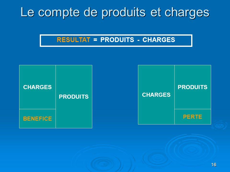 16 Le compte de produits et charges RESULTAT = PRODUITS - CHARGES CHARGES PRODUITS CHARGES BENEFICE PERTE